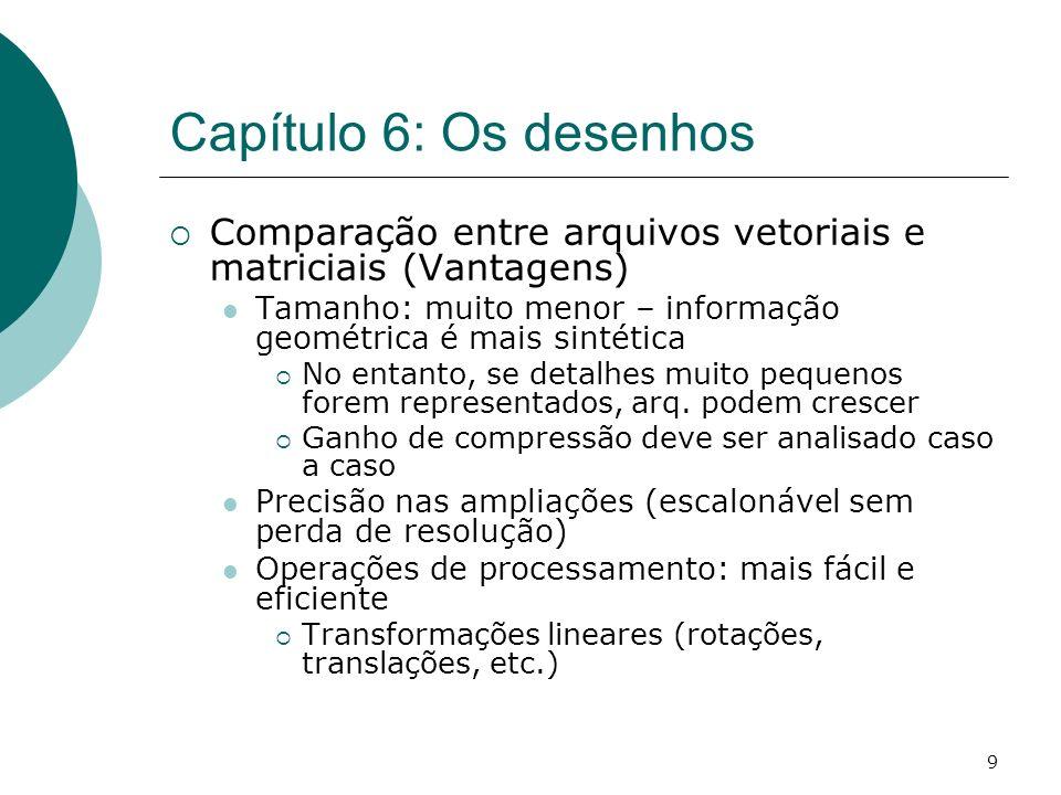 Capítulo 6: Os desenhos Comparação entre arquivos vetoriais e matriciais (Vantagens) Tamanho: muito menor – informação geométrica é mais sintética.