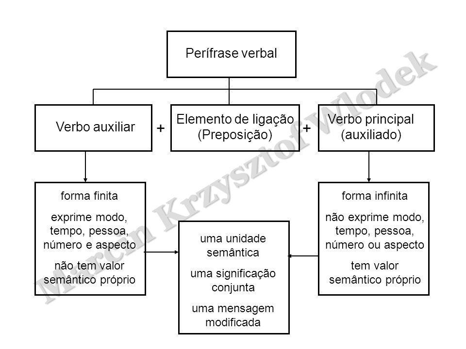 + + Perífrase verbal Elemento de ligação (Preposição)