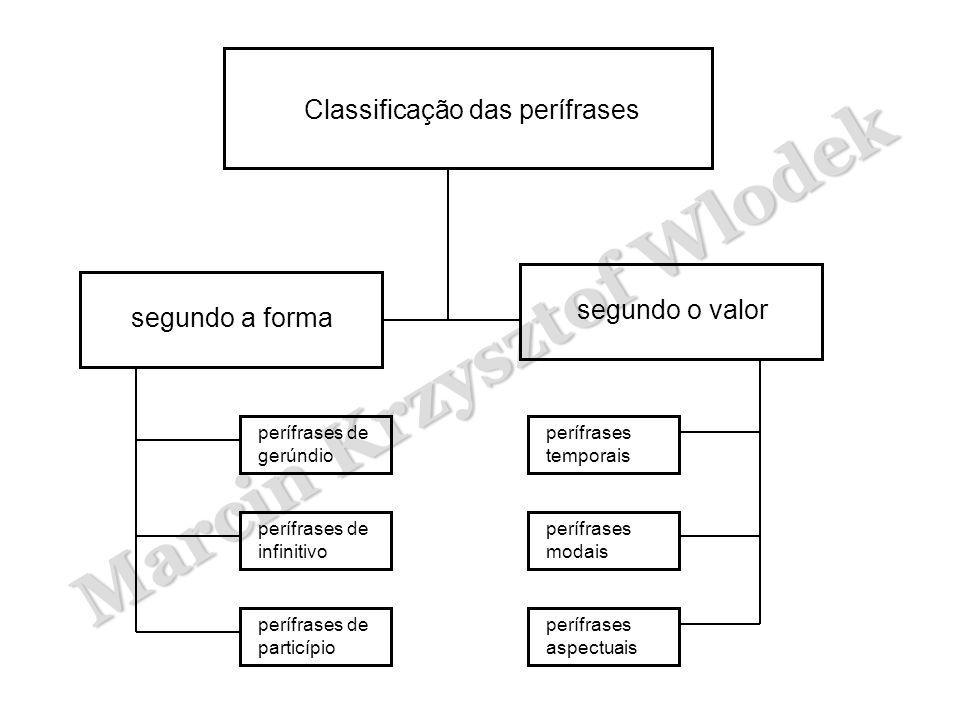 Classificação das perífrases