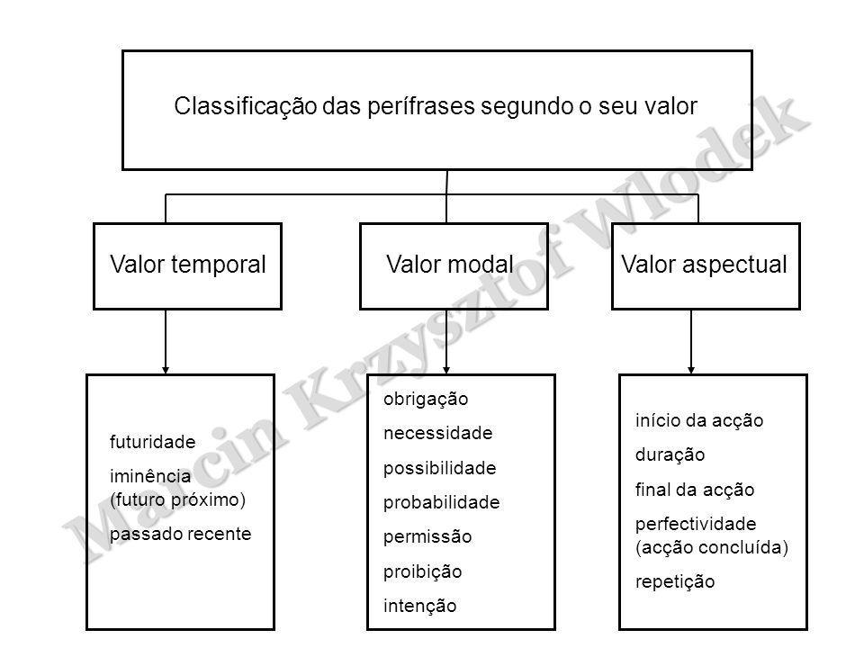 Classificação das perífrases segundo o seu valor