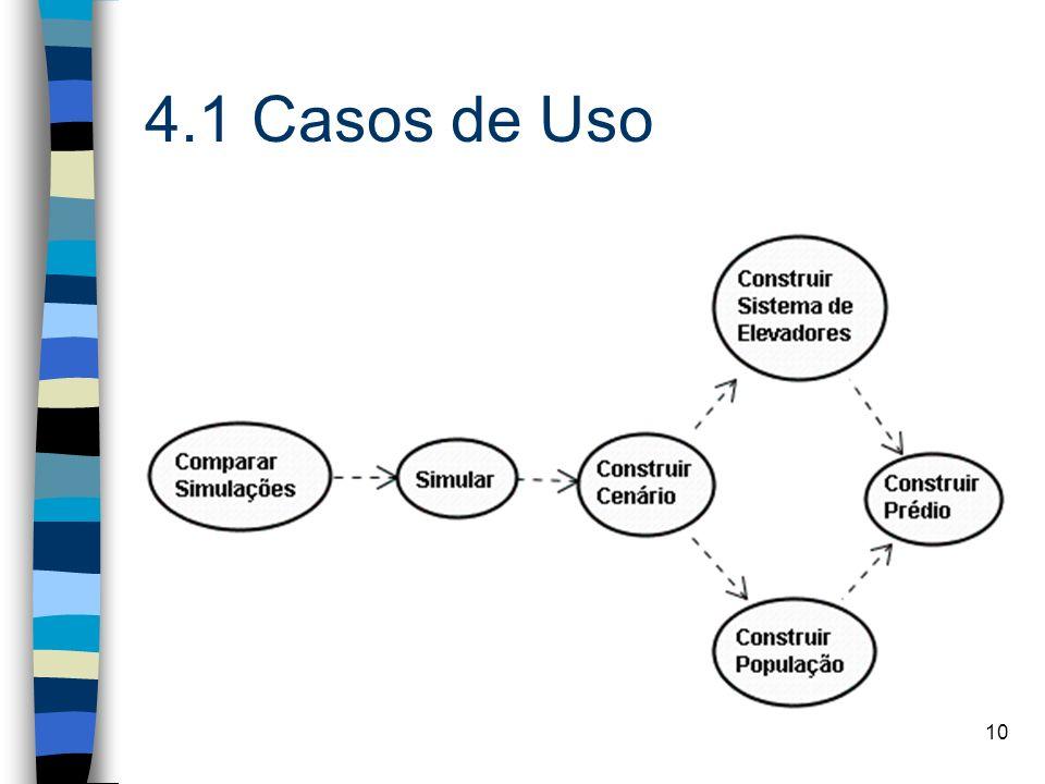4.1 Casos de Uso