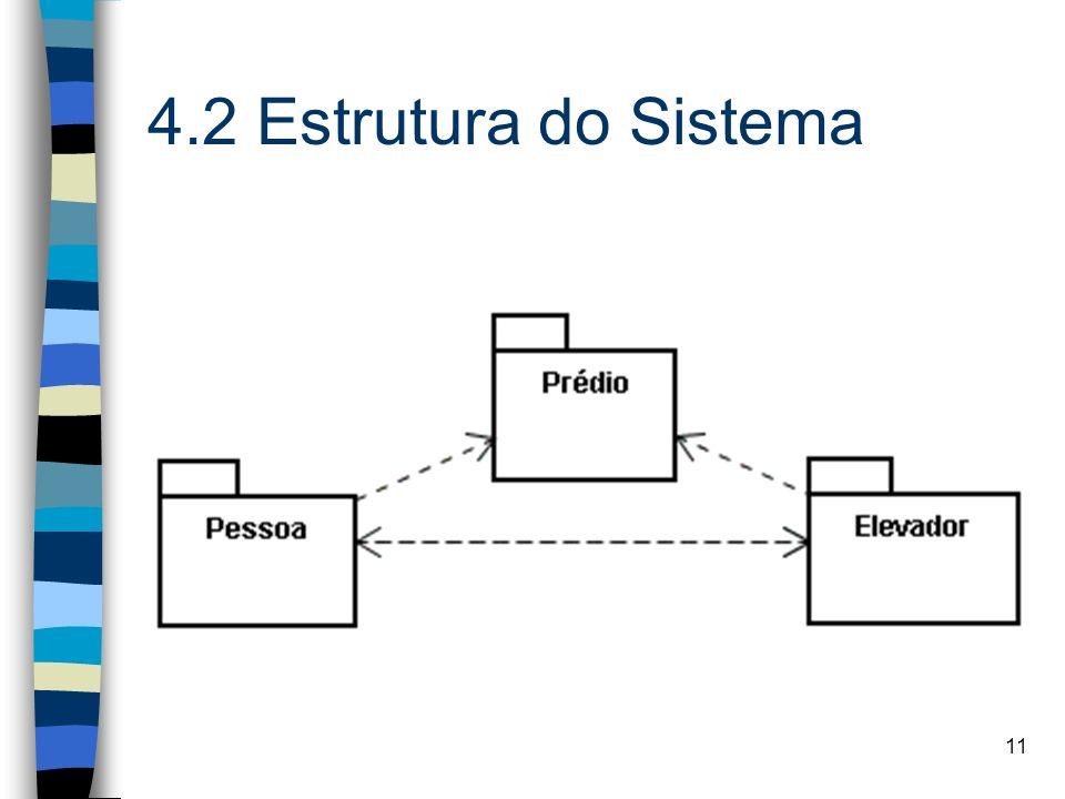 4.2 Estrutura do Sistema