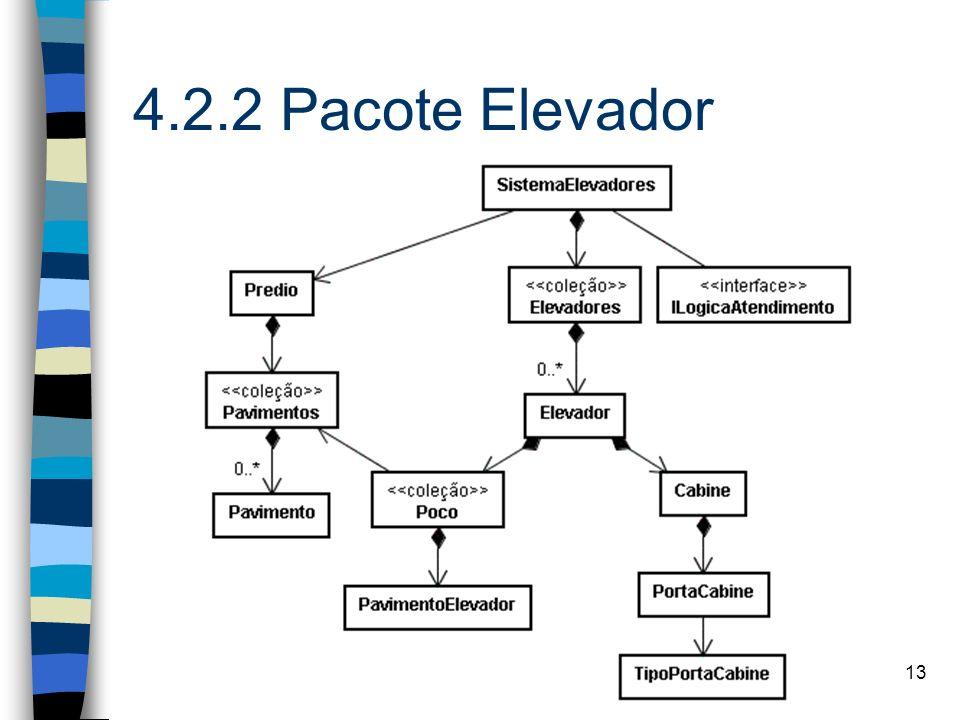 4.2.2 Pacote Elevador