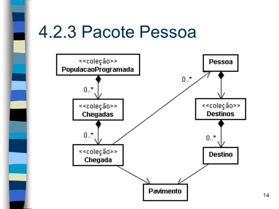4.2.3 Pacote Pessoa