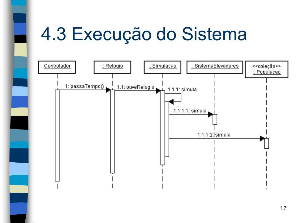 4.3 Execução do Sistema