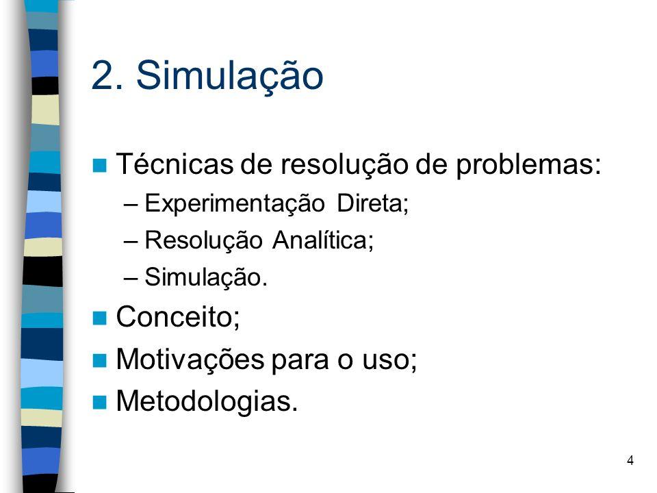 2. Simulação Técnicas de resolução de problemas: Conceito;