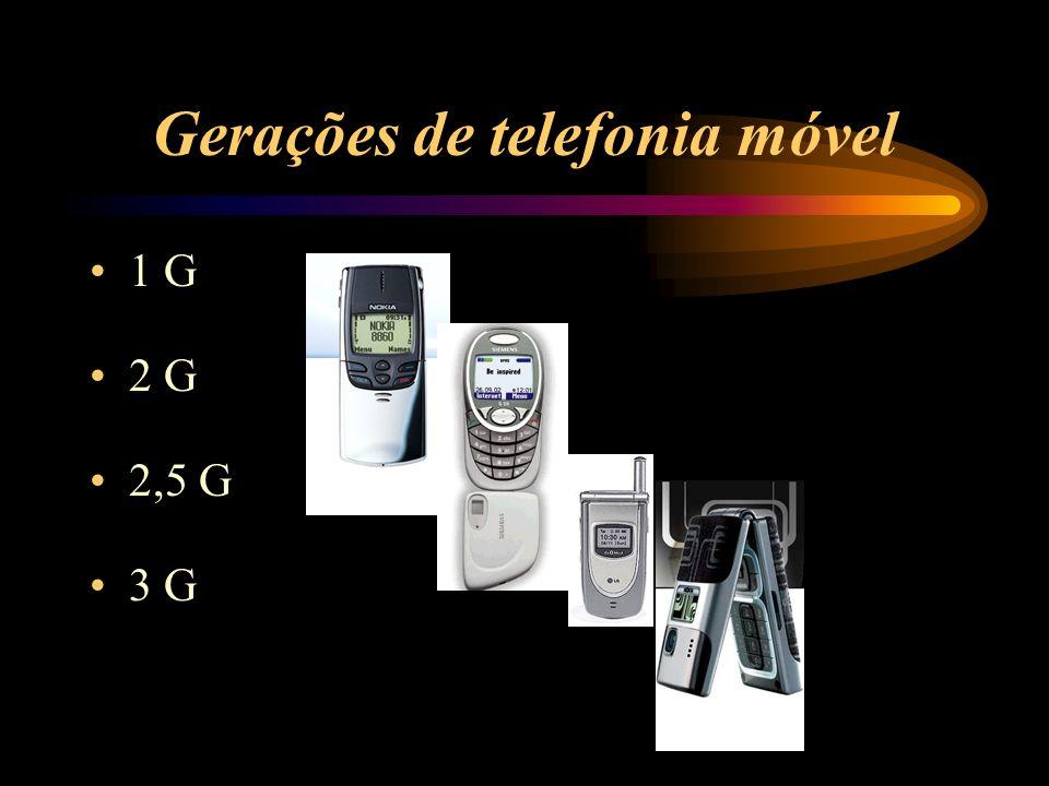 Gerações de telefonia móvel