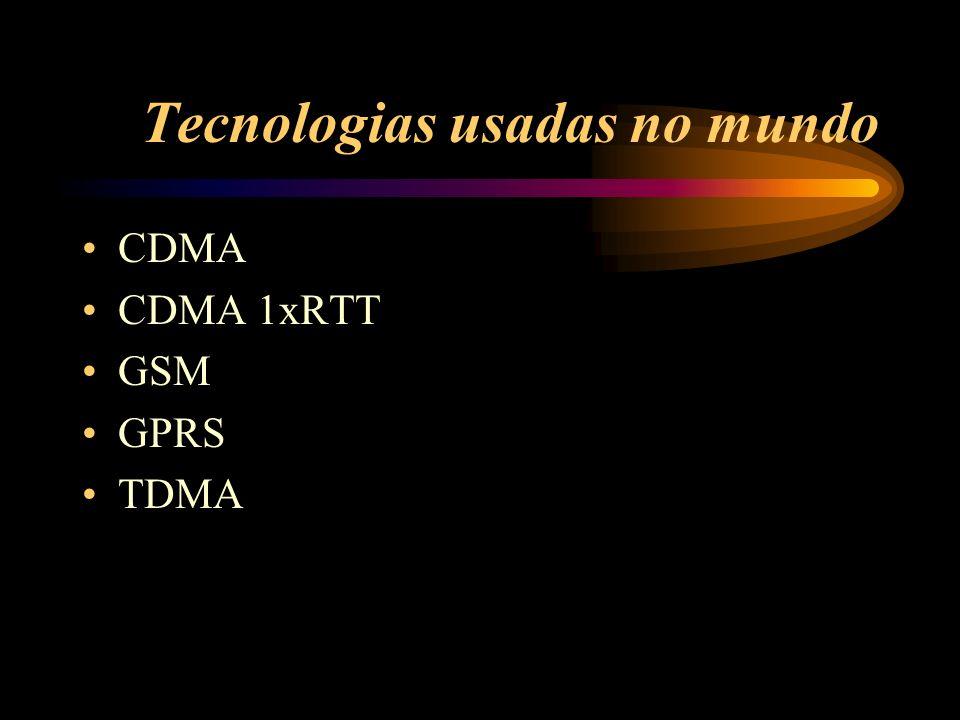 Tecnologias usadas no mundo