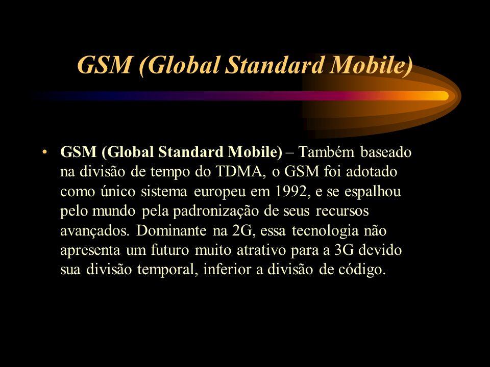 GSM (Global Standard Mobile)