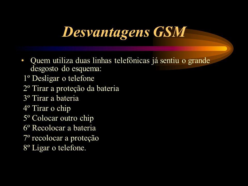 Desvantagens GSM Quem utiliza duas linhas telefônicas já sentiu o grande desgosto do esquema: 1º Desligar o telefone.