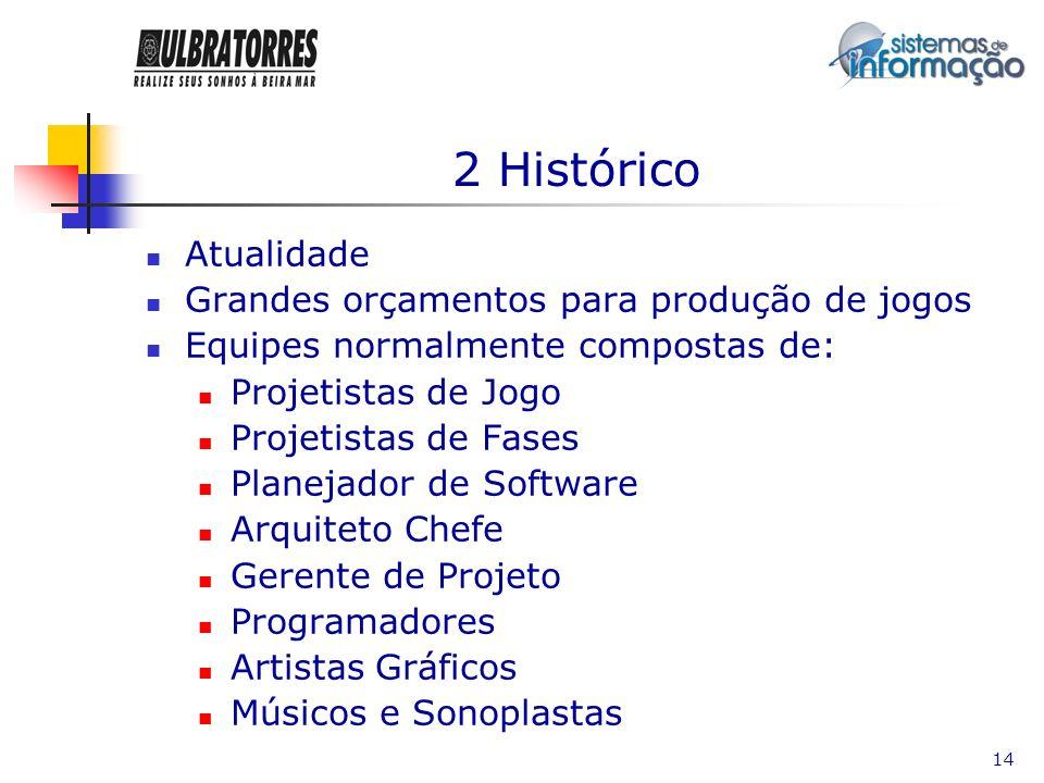 2 Histórico Atualidade Grandes orçamentos para produção de jogos