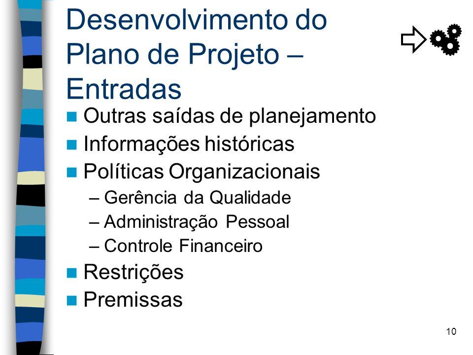 Desenvolvimento do Plano de Projeto – Entradas