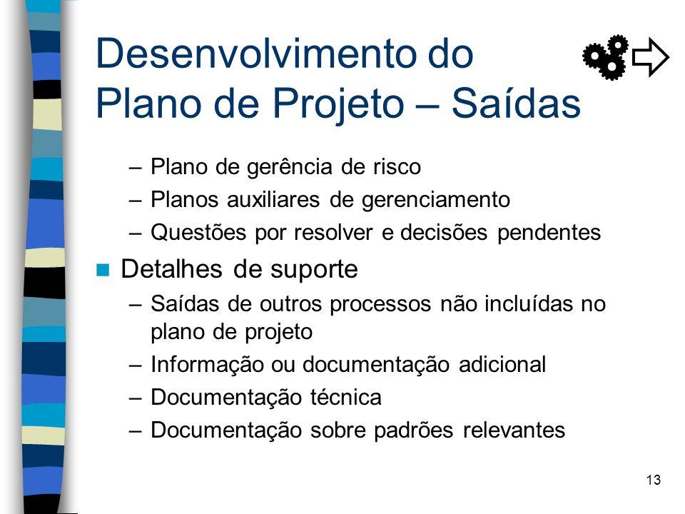 Desenvolvimento do Plano de Projeto – Saídas