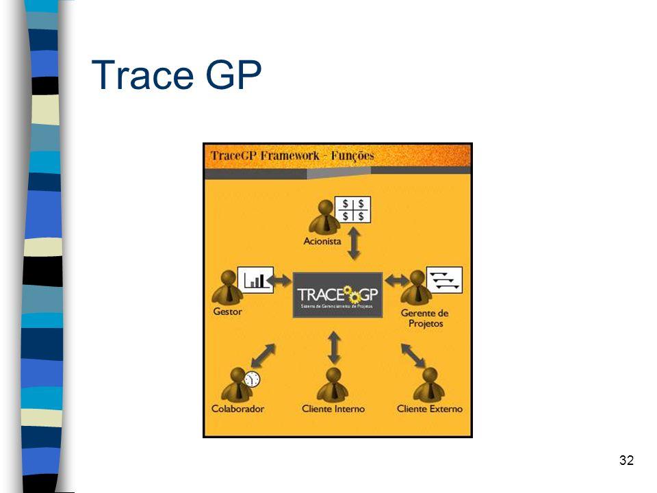 Trace GP