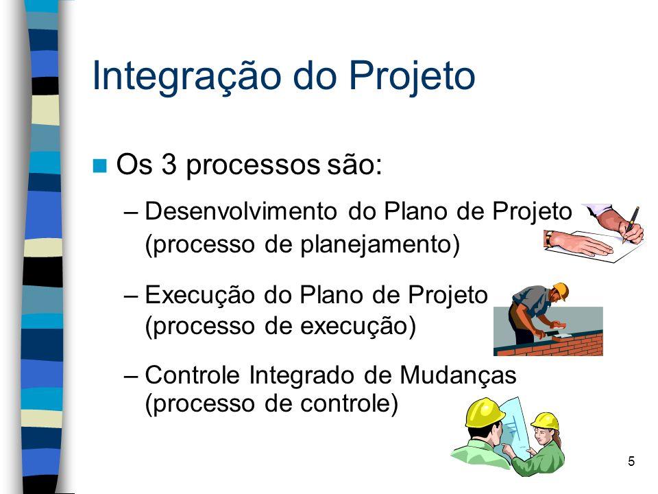 Integração do Projeto Os 3 processos são: