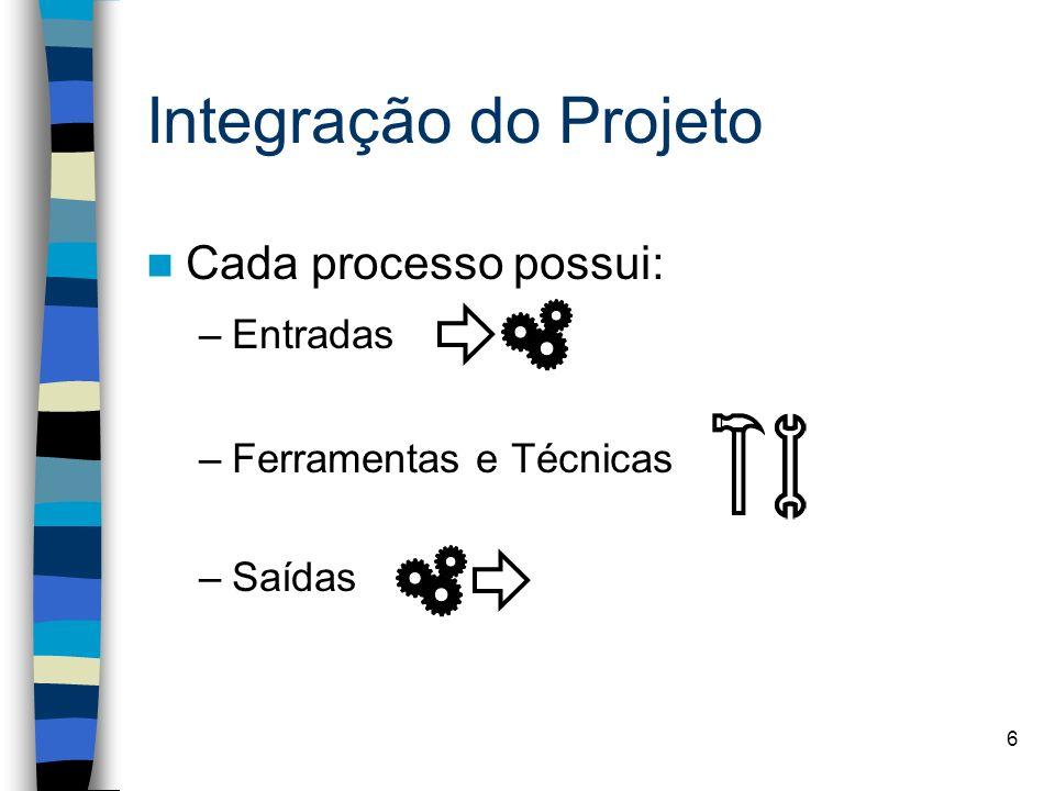 Integração do Projeto Cada processo possui: Entradas