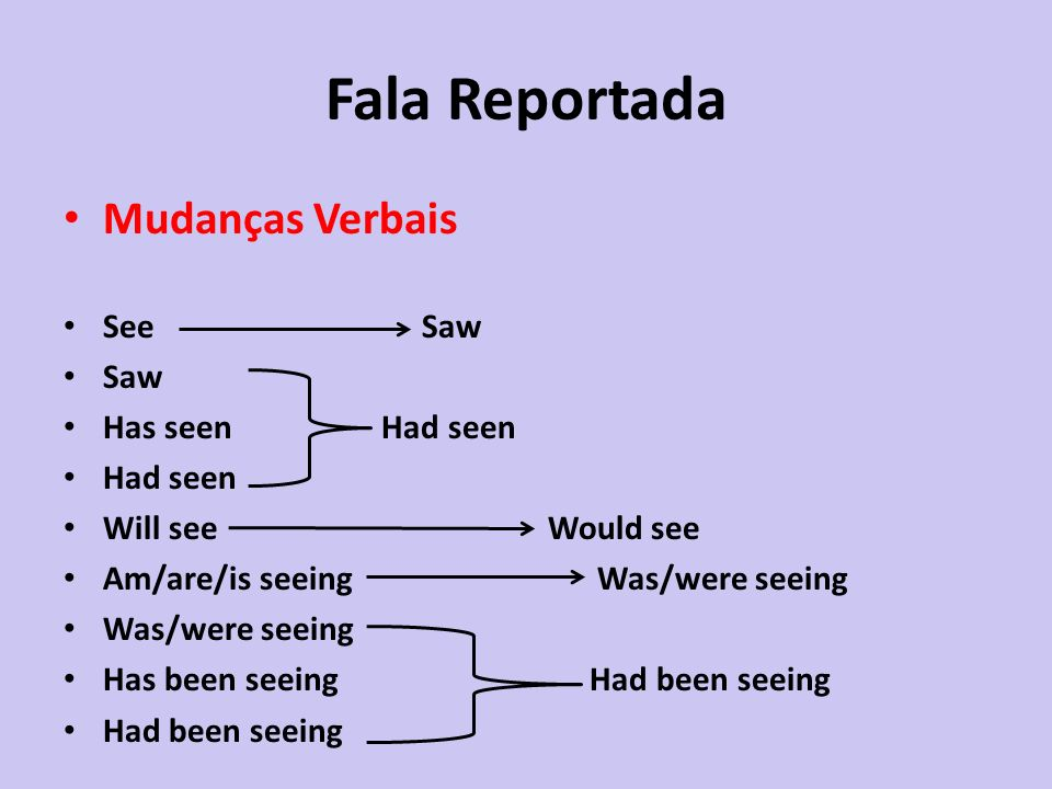 Fala Reportada Mudanças Verbais See Saw Saw Has seen Had seen Had seen