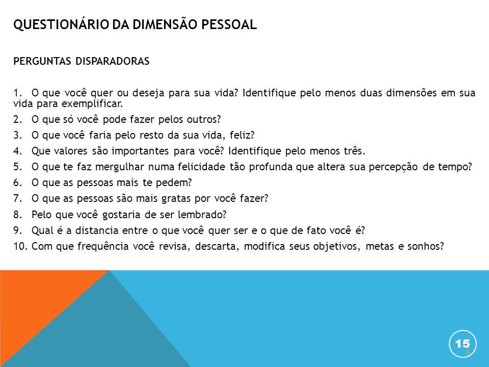 QUESTIONÁRIO DA DIMENSÃO PESSOAL