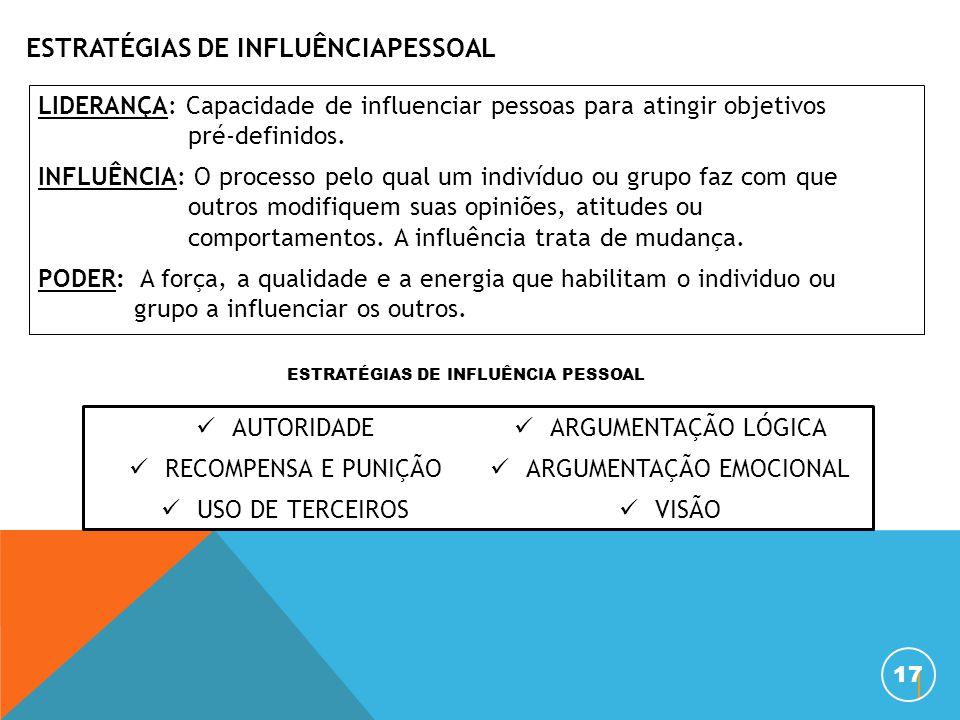 ESTRATÉGIAS DE INFLUÊNCIAPESSOAL