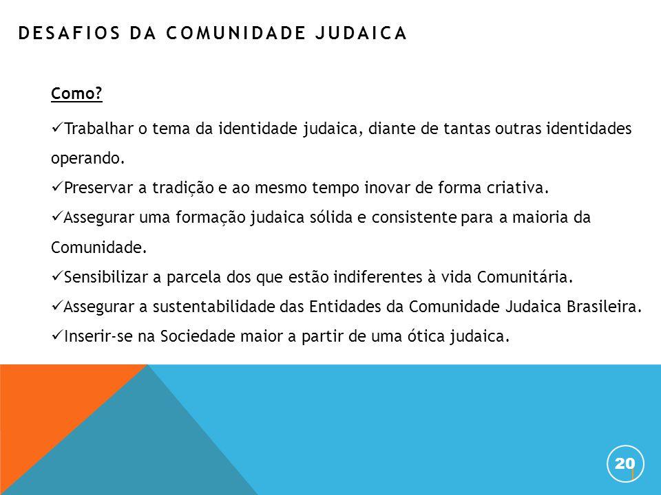 DESAFIOS DA COMUNIDADE JUDAICA
