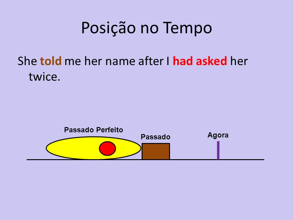 Posição no Tempo She told me her name after I had asked her twice.