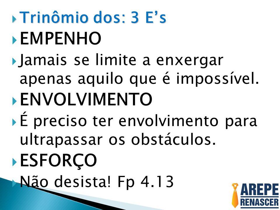 EMPENHO ENVOLVIMENTO ESFORÇO Trinômio dos: 3 E's