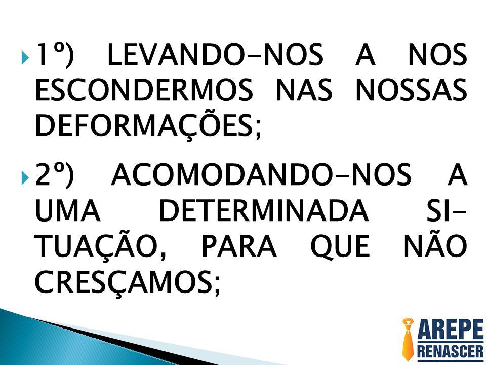 1º) LEVANDO-NOS A NOS ESCONDERMOS NAS NOSSAS DEFORMAÇÕES;