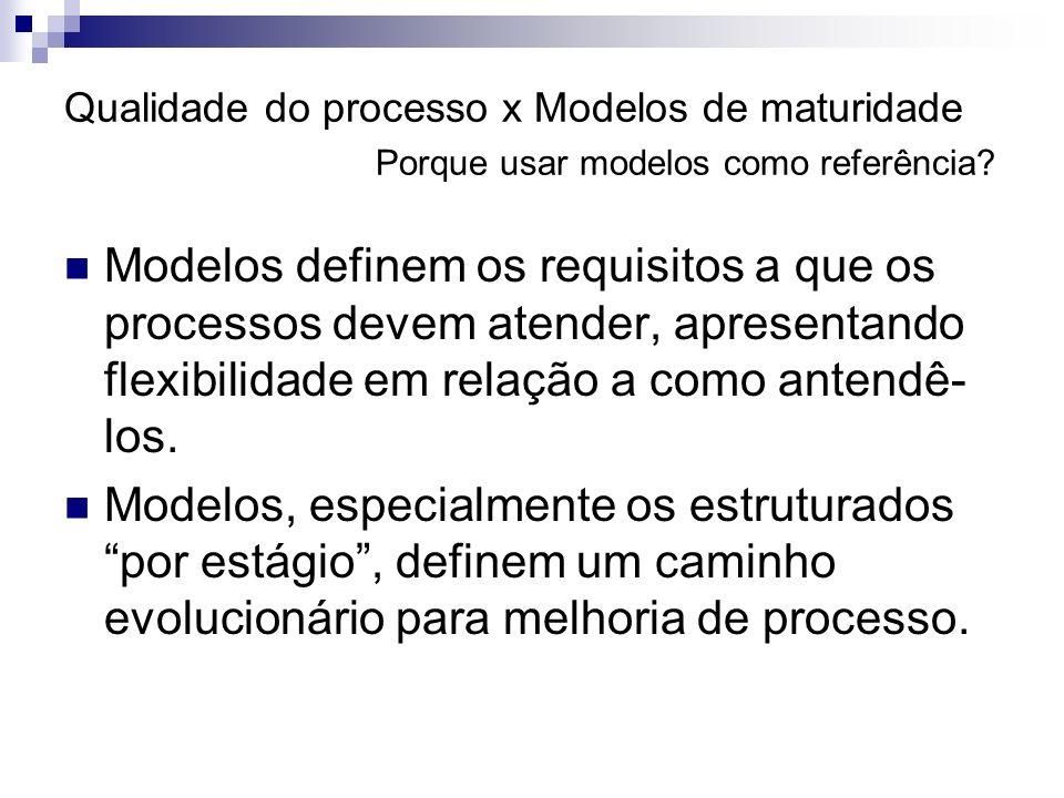 Qualidade do processo x Modelos de maturidade