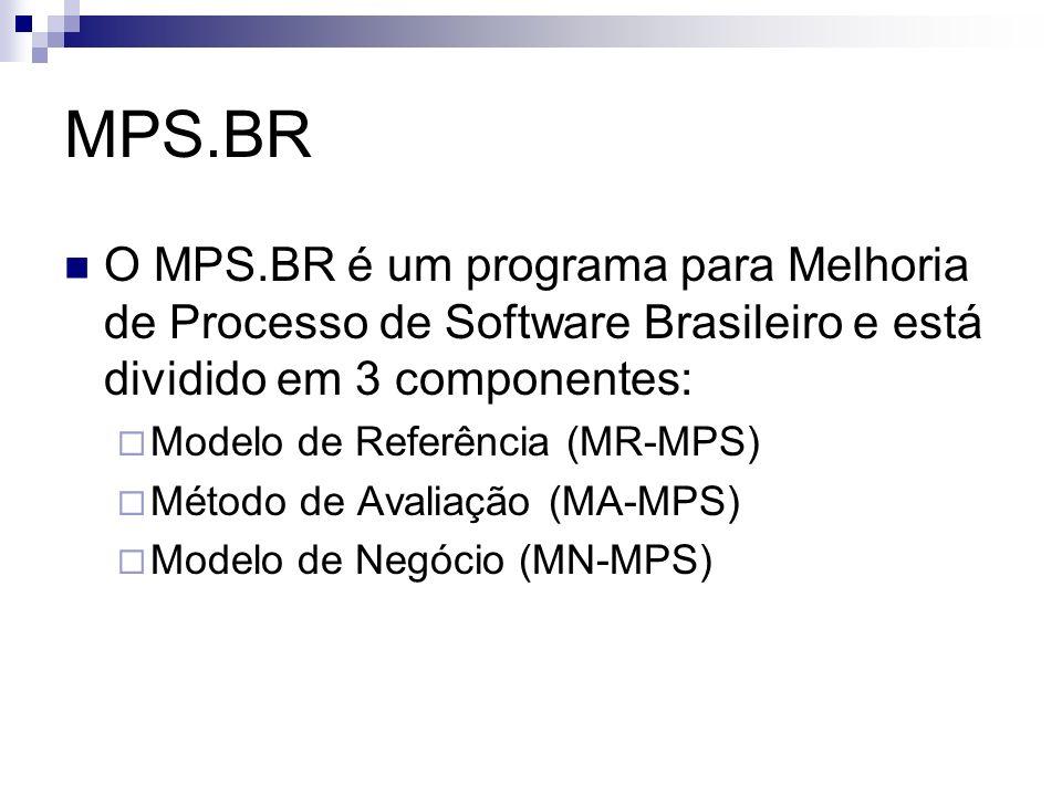 MPS.BR O MPS.BR é um programa para Melhoria de Processo de Software Brasileiro e está dividido em 3 componentes:
