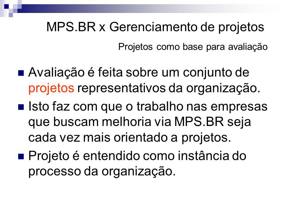 MPS.BR x Gerenciamento de projetos Projetos como base para avaliação
