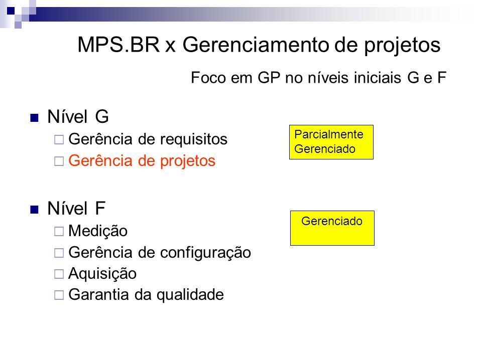 MPS.BR x Gerenciamento de projetos Foco em GP no níveis iniciais G e F