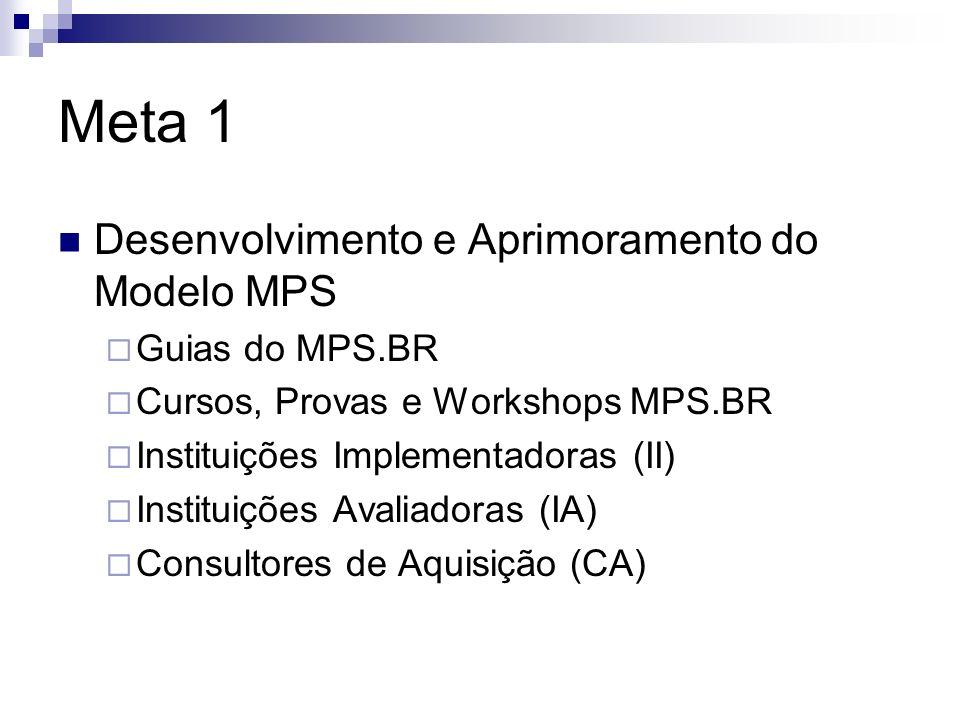 Meta 1 Desenvolvimento e Aprimoramento do Modelo MPS Guias do MPS.BR
