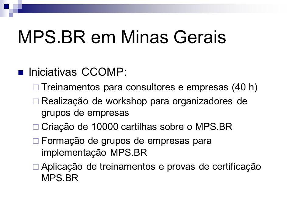 MPS.BR em Minas Gerais Iniciativas CCOMP: