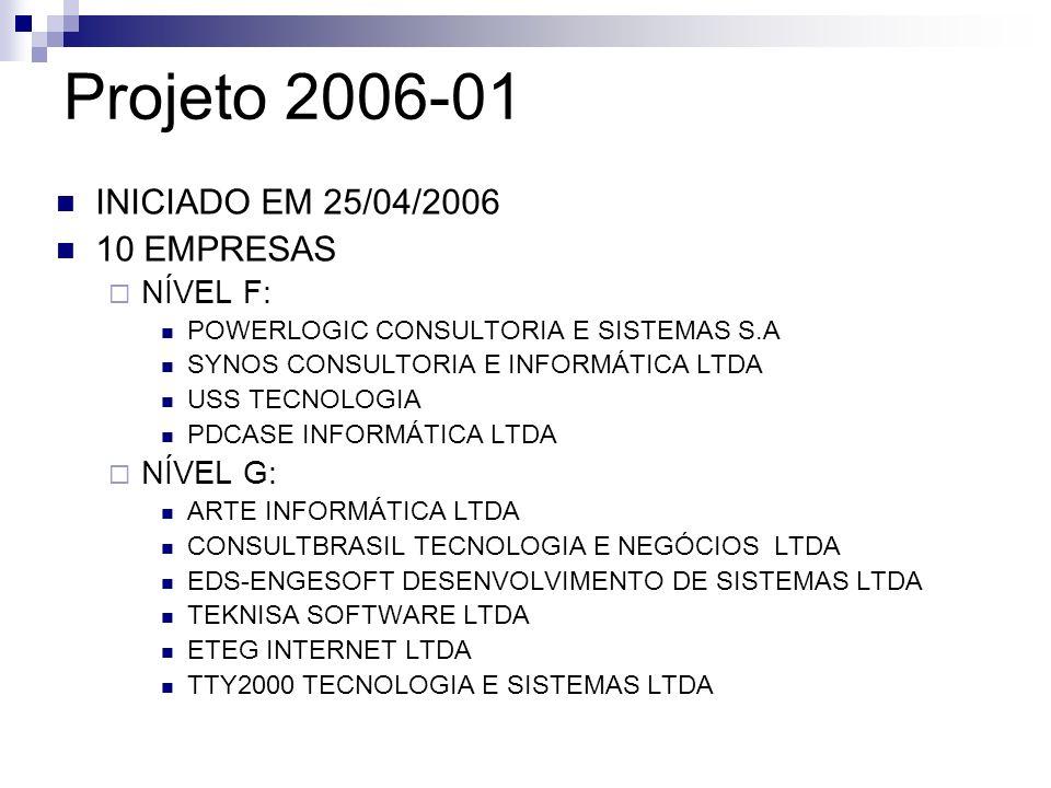 Projeto 2006-01 INICIADO EM 25/04/2006 10 EMPRESAS NÍVEL F: NÍVEL G: