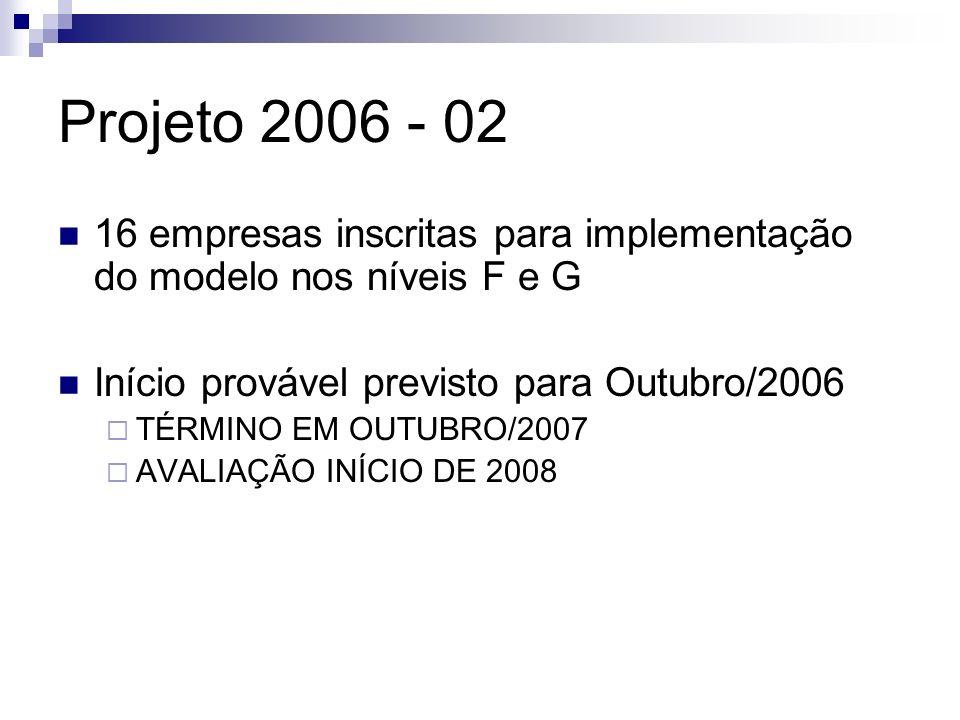 Projeto 2006 - 02 16 empresas inscritas para implementação do modelo nos níveis F e G. Início provável previsto para Outubro/2006.