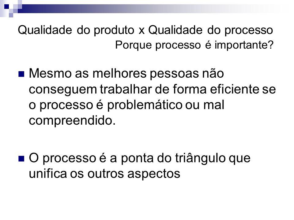 O processo é a ponta do triângulo que unifica os outros aspectos