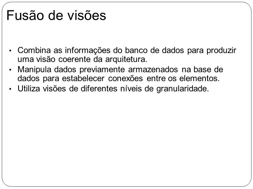 Fusão de visõesCombina as informações do banco de dados para produzir uma visão coerente da arquitetura.