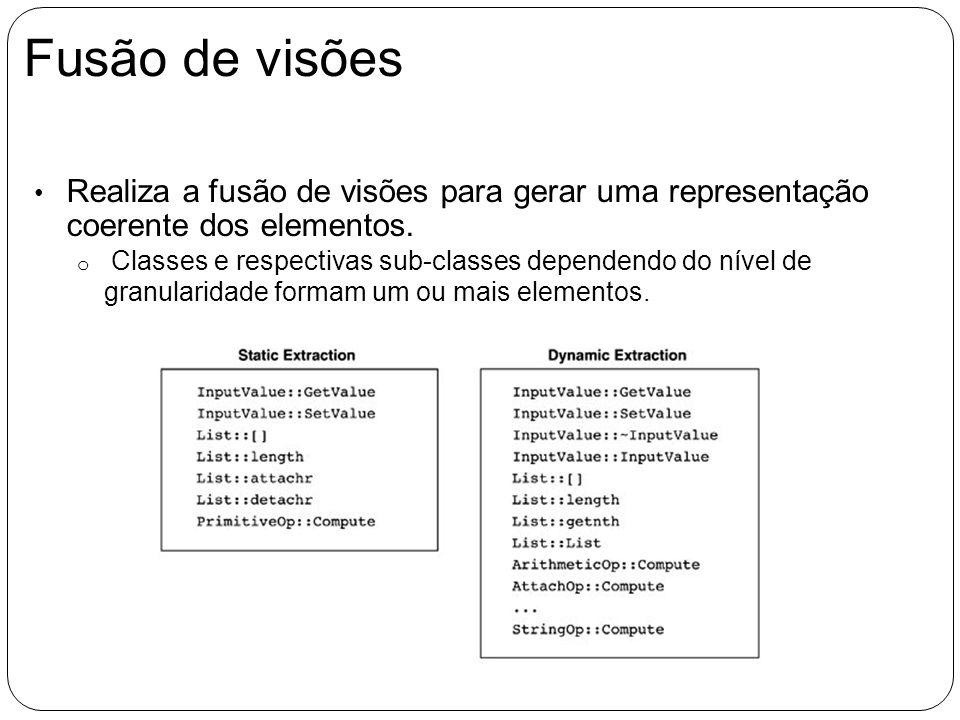 Fusão de visões Realiza a fusão de visões para gerar uma representação coerente dos elementos.