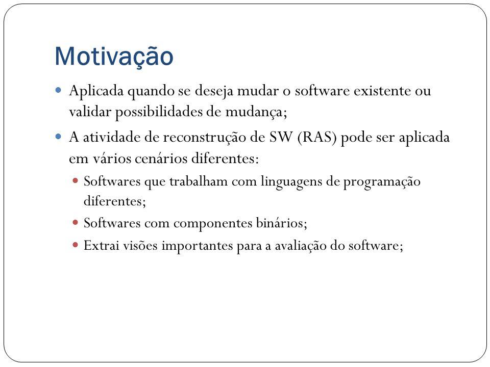 Motivação Aplicada quando se deseja mudar o software existente ou validar possibilidades de mudança;