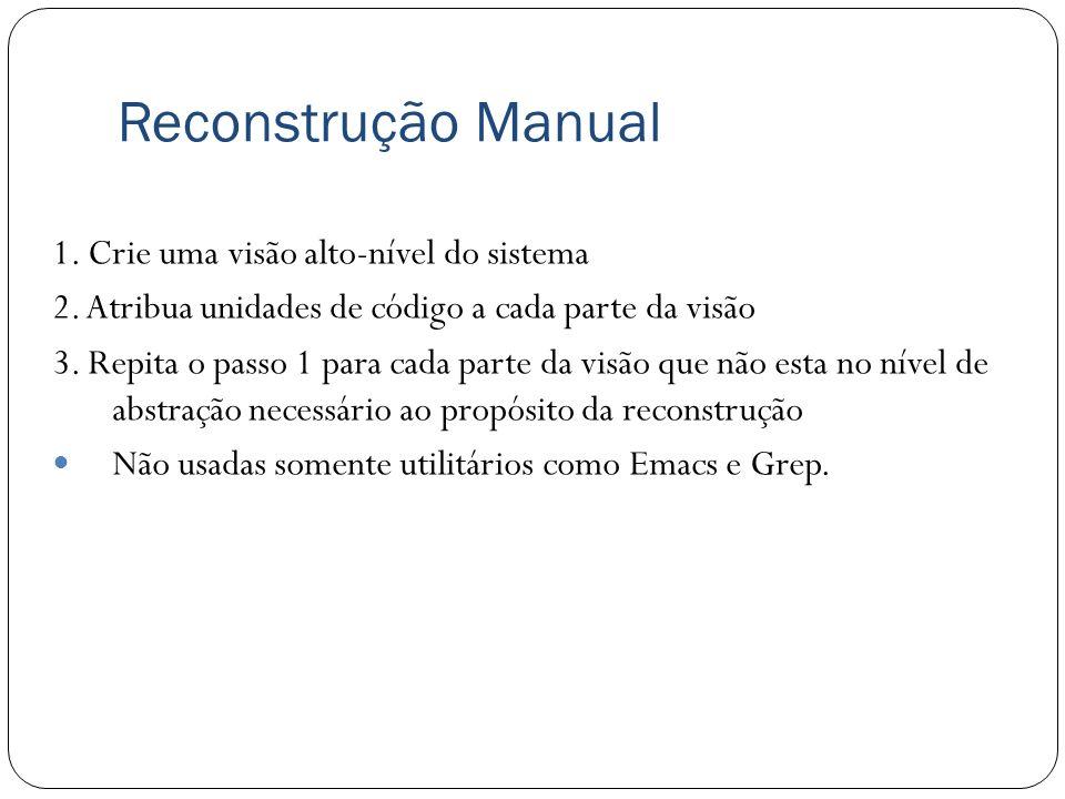 Reconstrução Manual 1. Crie uma visão alto-nível do sistema