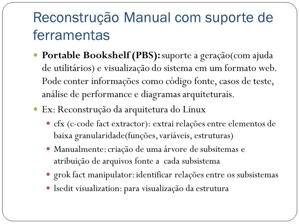 Reconstrução Manual com suporte de ferramentas