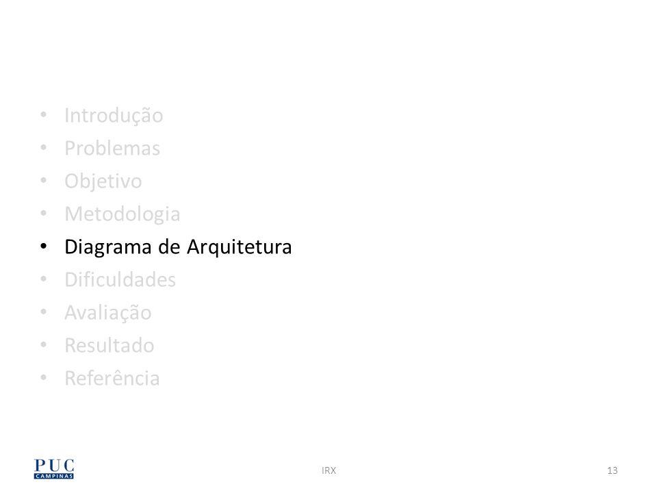 Diagrama de Arquitetura Dificuldades Avaliação Resultado Referência