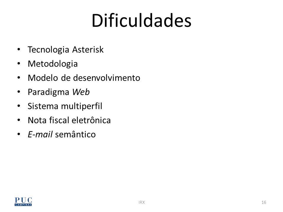 Dificuldades Tecnologia Asterisk Metodologia Modelo de desenvolvimento