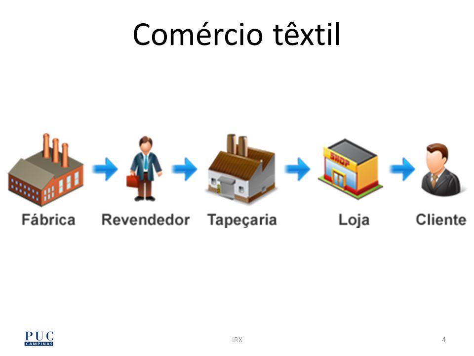 Comércio têxtil IRX