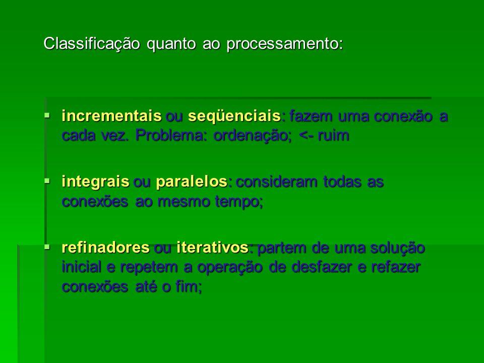 Classificação quanto ao processamento: