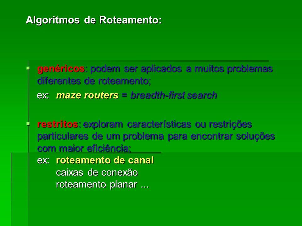 Algoritmos de Roteamento: