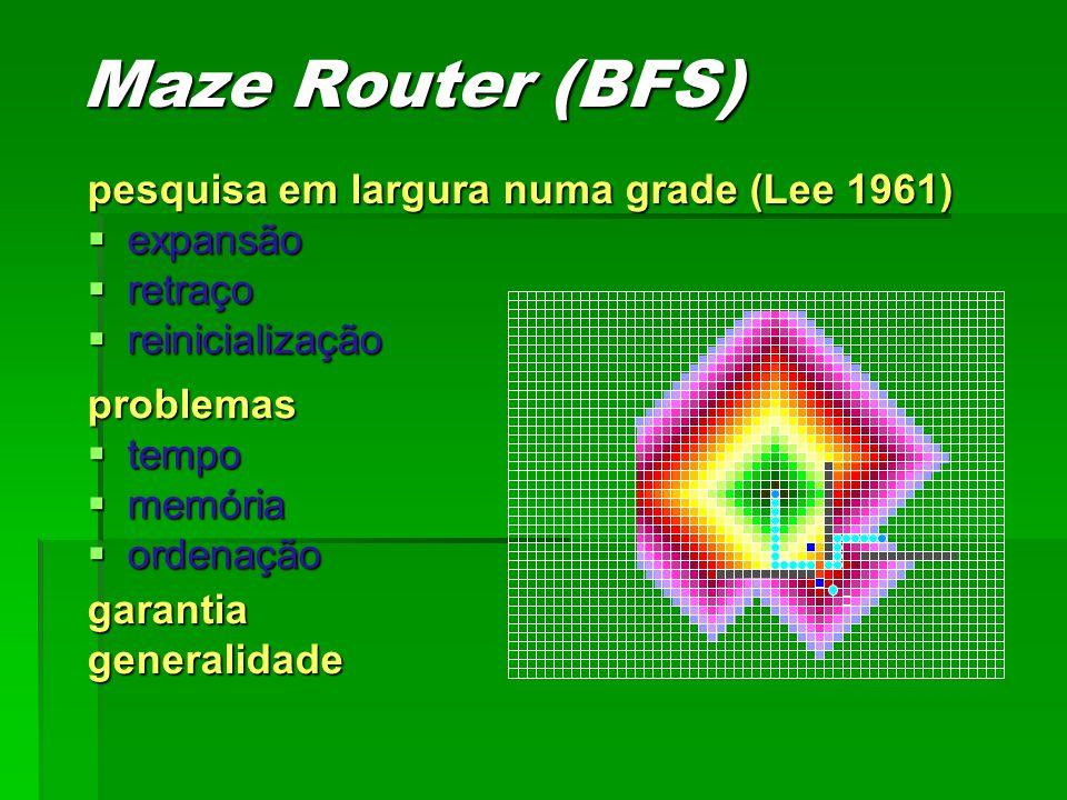 Maze Router (BFS) pesquisa em largura numa grade (Lee 1961) expansão