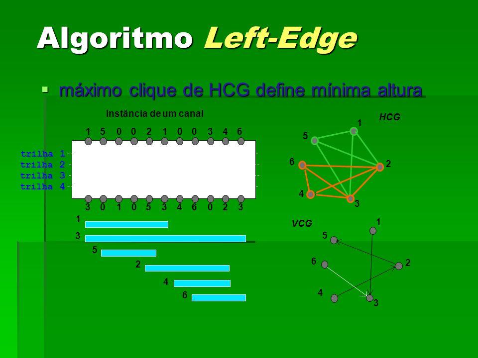 Algoritmo Left-Edge máximo clique de HCG define mínima altura 1 5 6 2