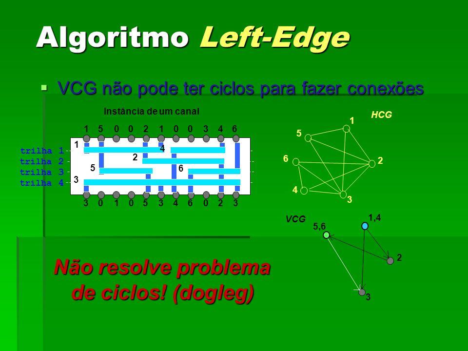 Algoritmo Left-Edge Não resolve problema de ciclos! (dogleg)