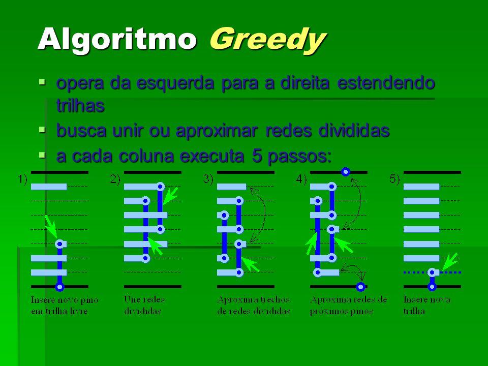 Algoritmo Greedy opera da esquerda para a direita estendendo trilhas